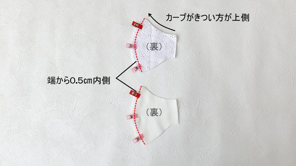 縁取りリボンマスクの作り方|ハンドメイド 初心者のための洋裁メディア縫いナビ|丸石織物|生地を中表にして縫う